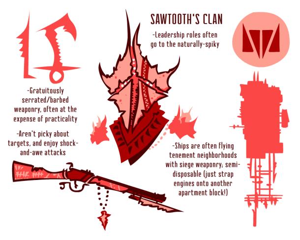 Sawtooth's Clan